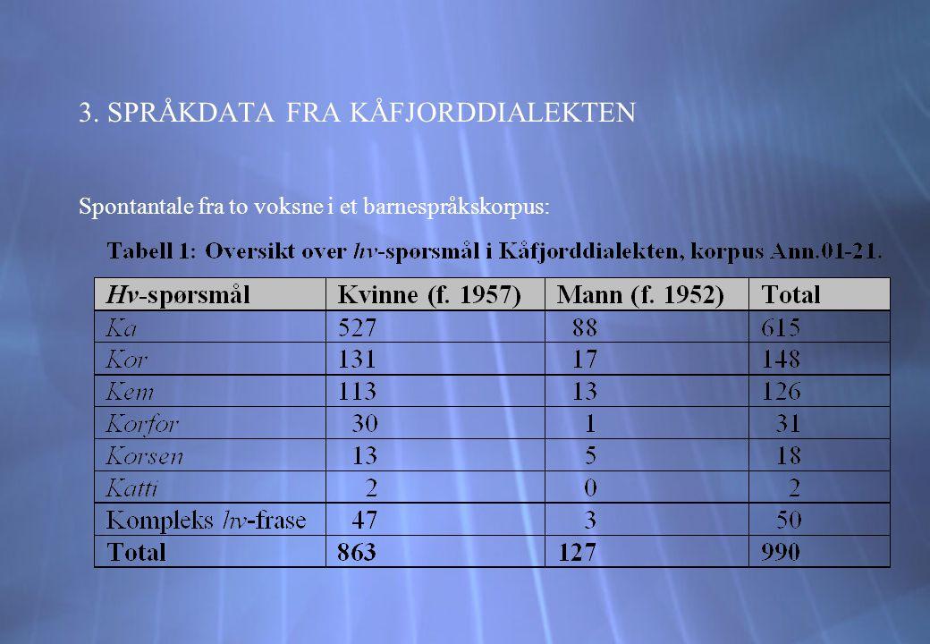 3. SPRÅKDATA FRA KÅFJORDDIALEKTEN