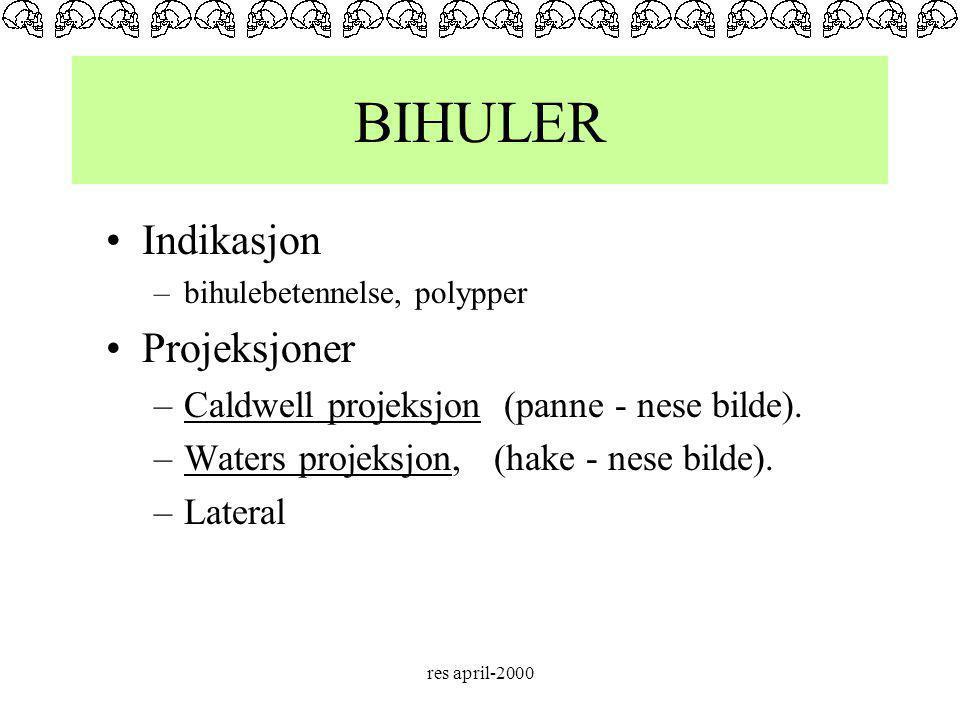 BIHULER Indikasjon Projeksjoner