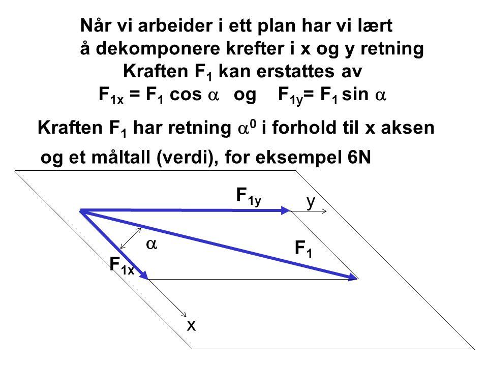 Kraften F1 kan erstattes av F1x = F1 cos a og F1y= F1 sin a