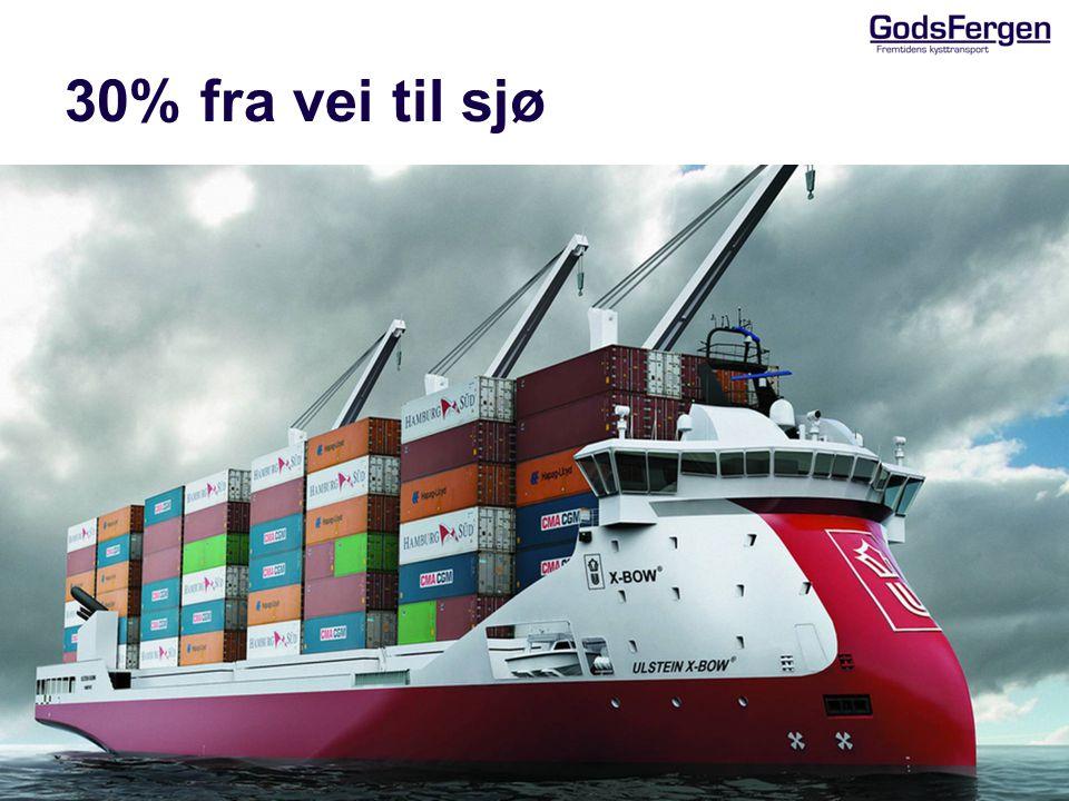 30% fra vei til sjø Når vi snakker om 30 pst, så snakker vi om de 55 pst av transportarbeidet – det vil si, det som skal under 25 km fra havn.