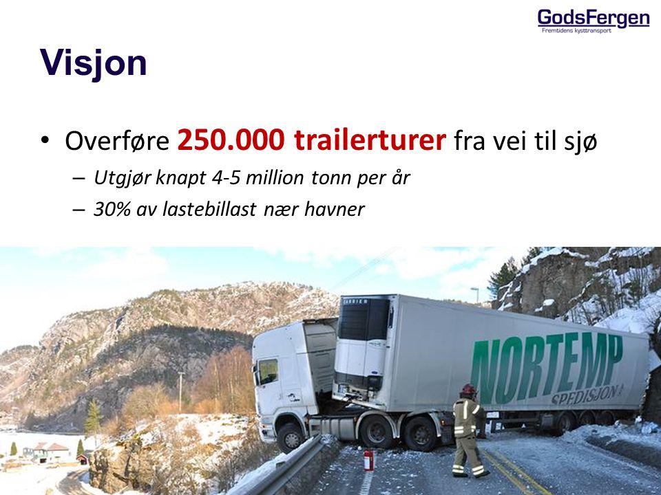 Visjon Overføre 250.000 trailerturer fra vei til sjø