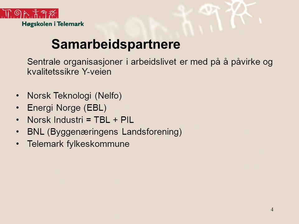 Samarbeidspartnere Norsk Teknologi (Nelfo) Energi Norge (EBL)