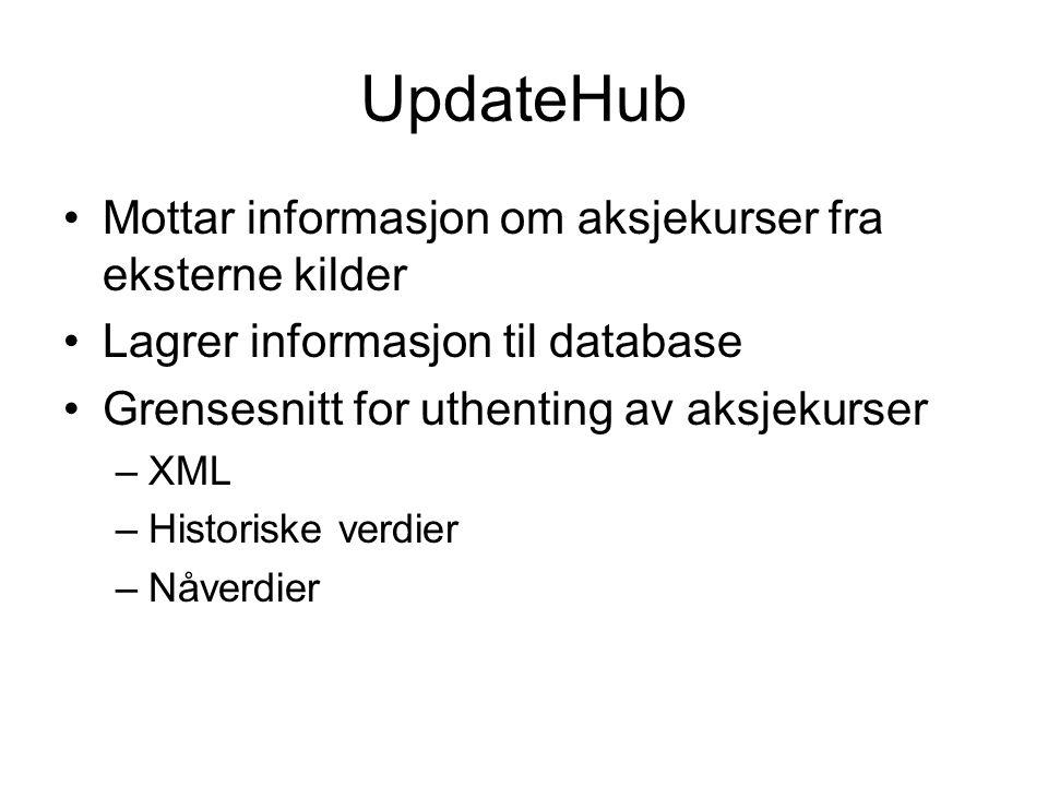 UpdateHub Mottar informasjon om aksjekurser fra eksterne kilder