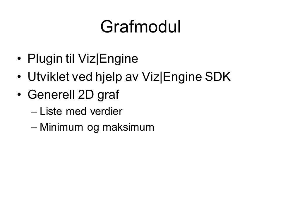 Grafmodul Plugin til Viz|Engine Utviklet ved hjelp av Viz|Engine SDK
