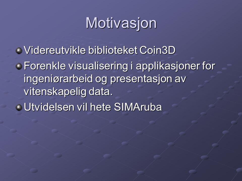 Motivasjon Videreutvikle biblioteket Coin3D