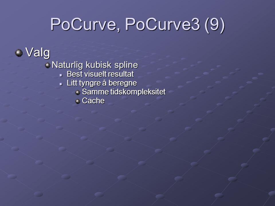 PoCurve, PoCurve3 (9) Valg Naturlig kubisk spline