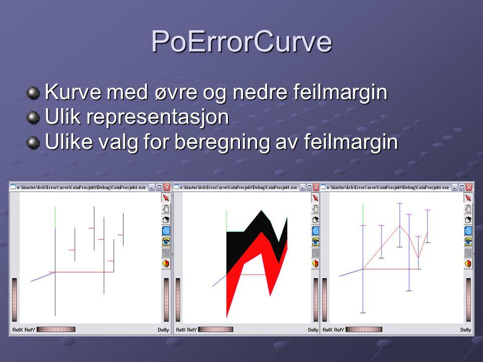 PoErrorCurve Kurve med øvre og nedre feilmargin Ulik representasjon