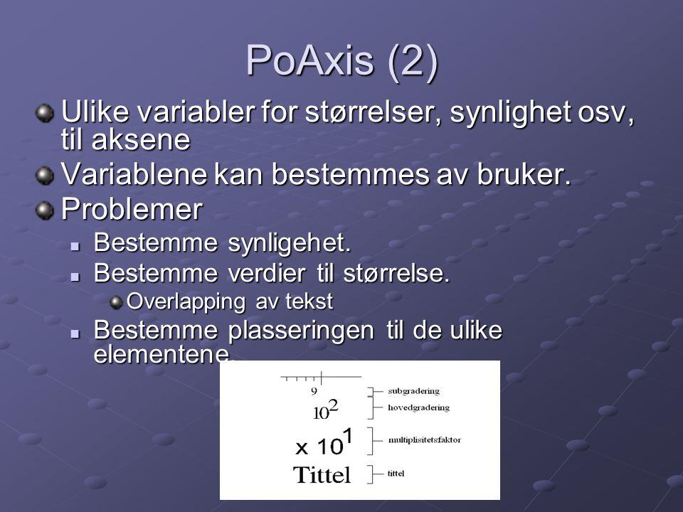 PoAxis (2) Ulike variabler for størrelser, synlighet osv, til aksene
