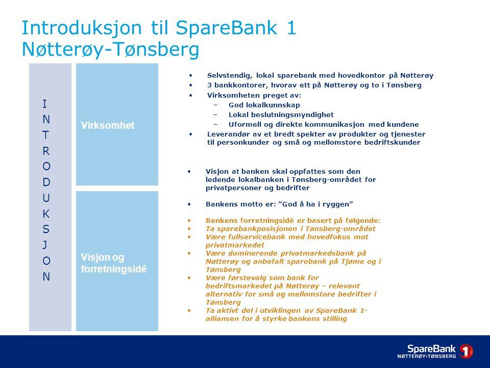 Introduksjon til SpareBank 1 Nøtterøy-Tønsberg