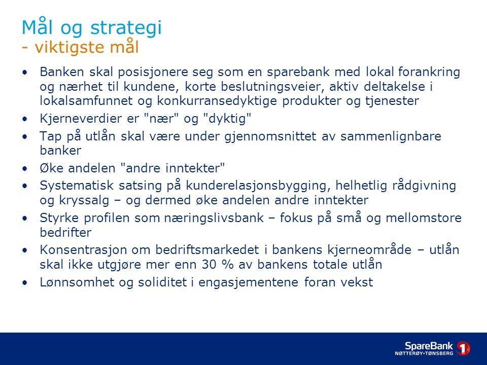 Mål og strategi - viktigste mål
