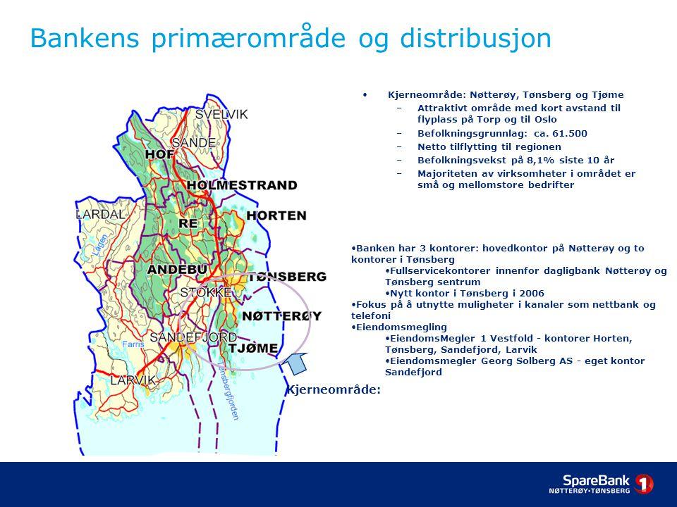 Bankens primærområde og distribusjon