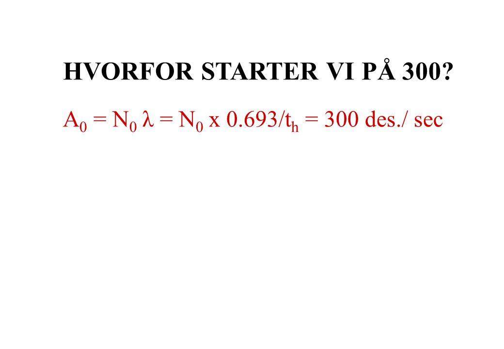 HVORFOR STARTER VI PÅ 300 A0 = N0 λ = N0 x 0.693/th = 300 des./ sec