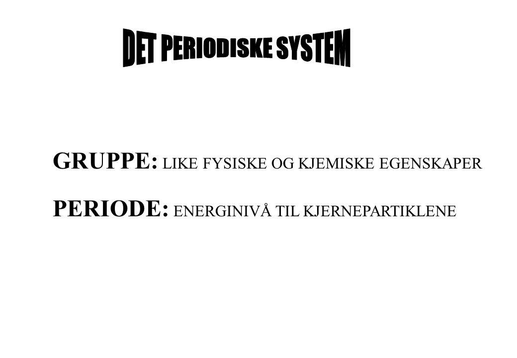 DET PERIODISKE SYSTEM GRUPPE: LIKE FYSISKE OG KJEMISKE EGENSKAPER.