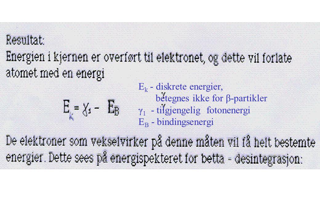 Ek - diskrete energier, betegnes ikke for β-partikler. γ1 - tilgjengelig fotonenergi. EB - bindingsenergi.