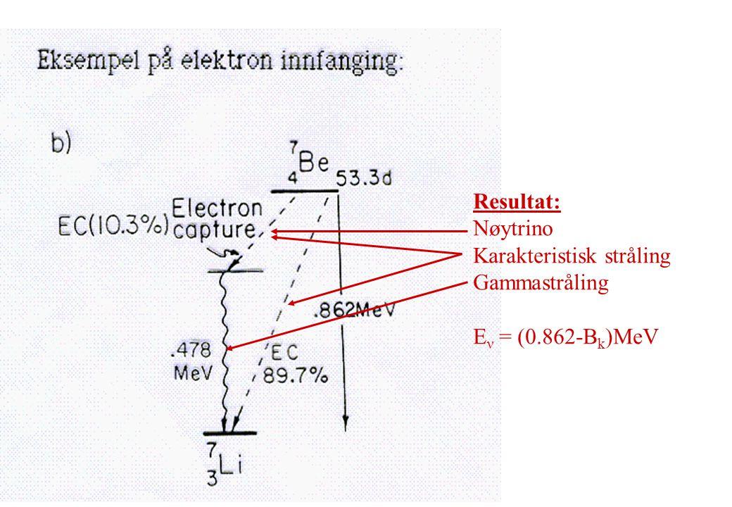 Resultat: Nøytrino Karakteristisk stråling Gammastråling Eν = (0.862-Bk)MeV