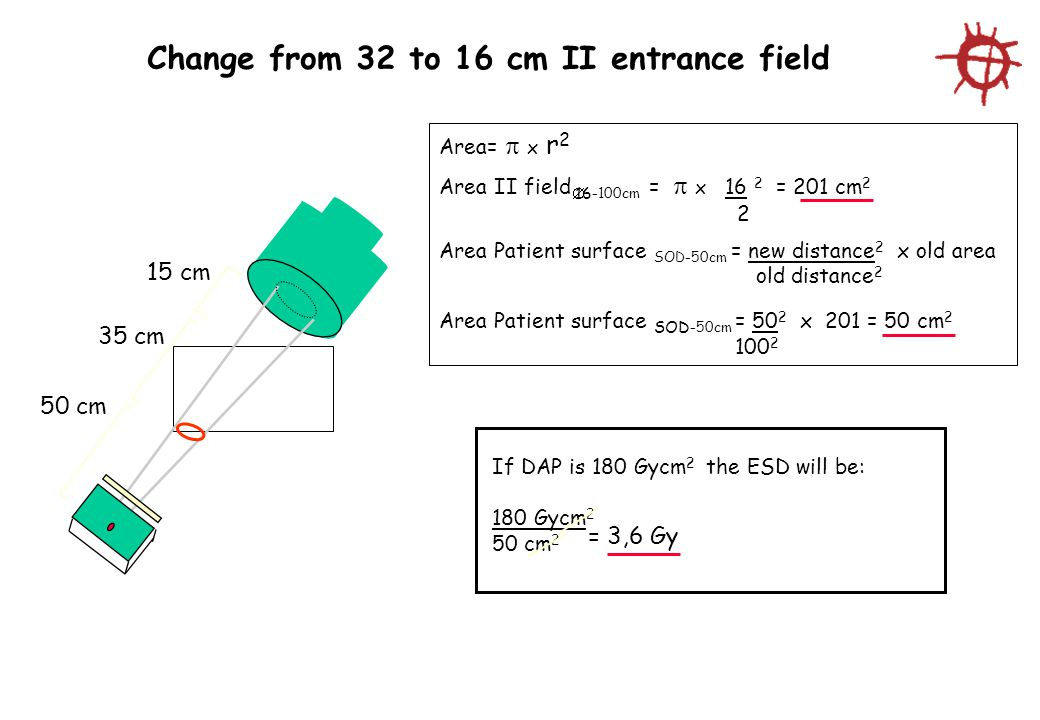 Change from 32 to 16 cm II entrance field