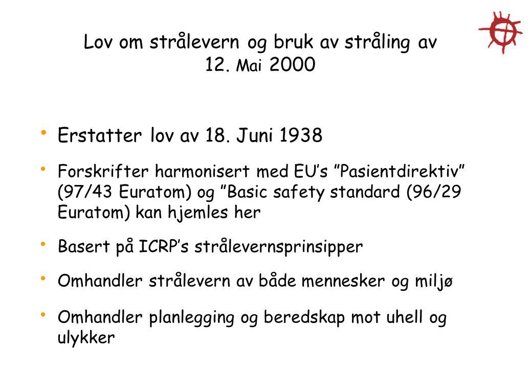 Lov om strålevern og bruk av stråling av 12. Mai 2000