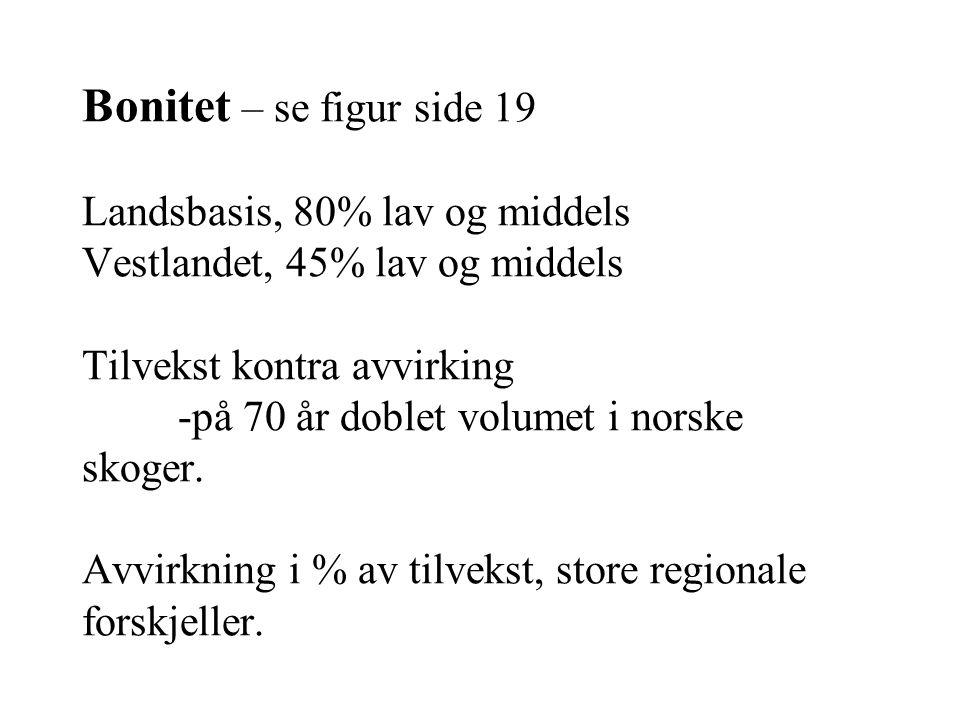 Bonitet – se figur side 19 Landsbasis, 80% lav og middels Vestlandet, 45% lav og middels Tilvekst kontra avvirking -på 70 år doblet volumet i norske skoger.