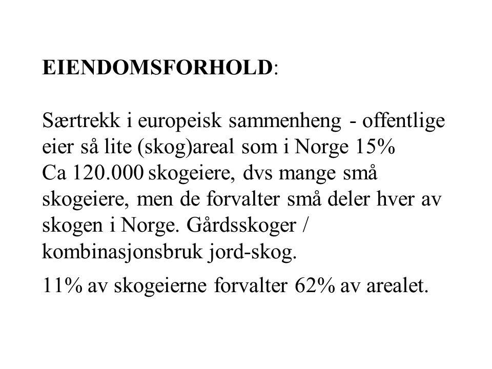 EIENDOMSFORHOLD: Særtrekk i europeisk sammenheng - offentlige eier så lite (skog)areal som i Norge 15% Ca 120.000 skogeiere, dvs mange små skogeiere, men de forvalter små deler hver av skogen i Norge.