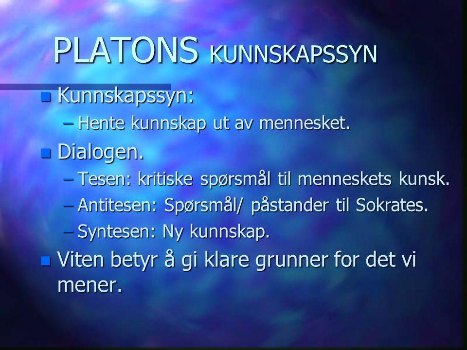 PLATONS KUNNSKAPSSYN Kunnskapssyn: Dialogen.