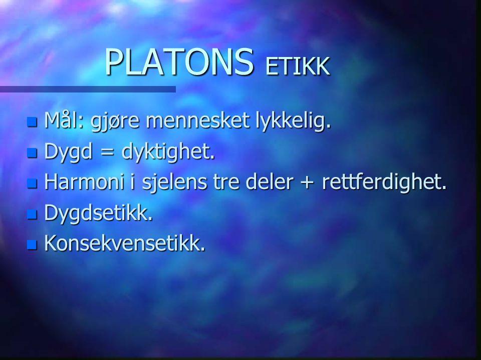PLATONS ETIKK Mål: gjøre mennesket lykkelig. Dygd = dyktighet.