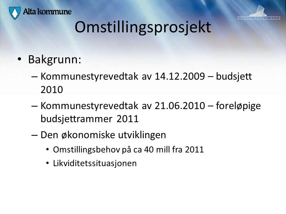 Omstillingsprosjekt Bakgrunn: