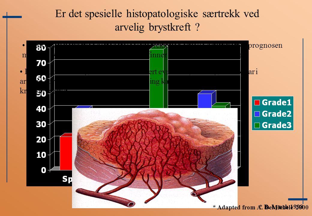 Er det spesielle histopatologiske særtrekk ved arvelig brystkreft