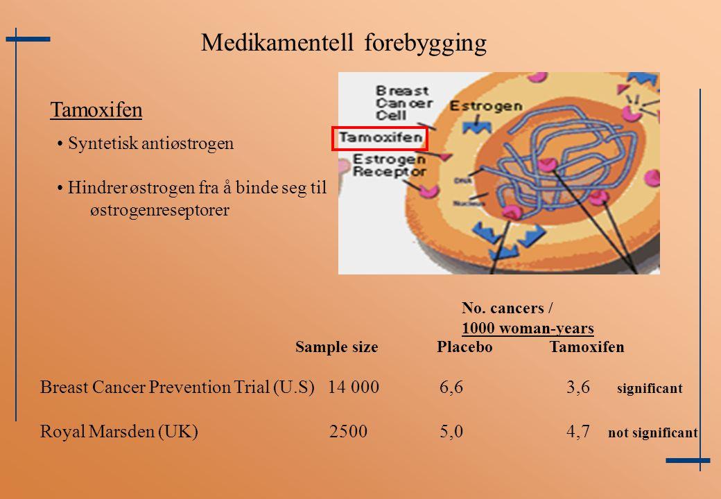 Medikamentell forebygging