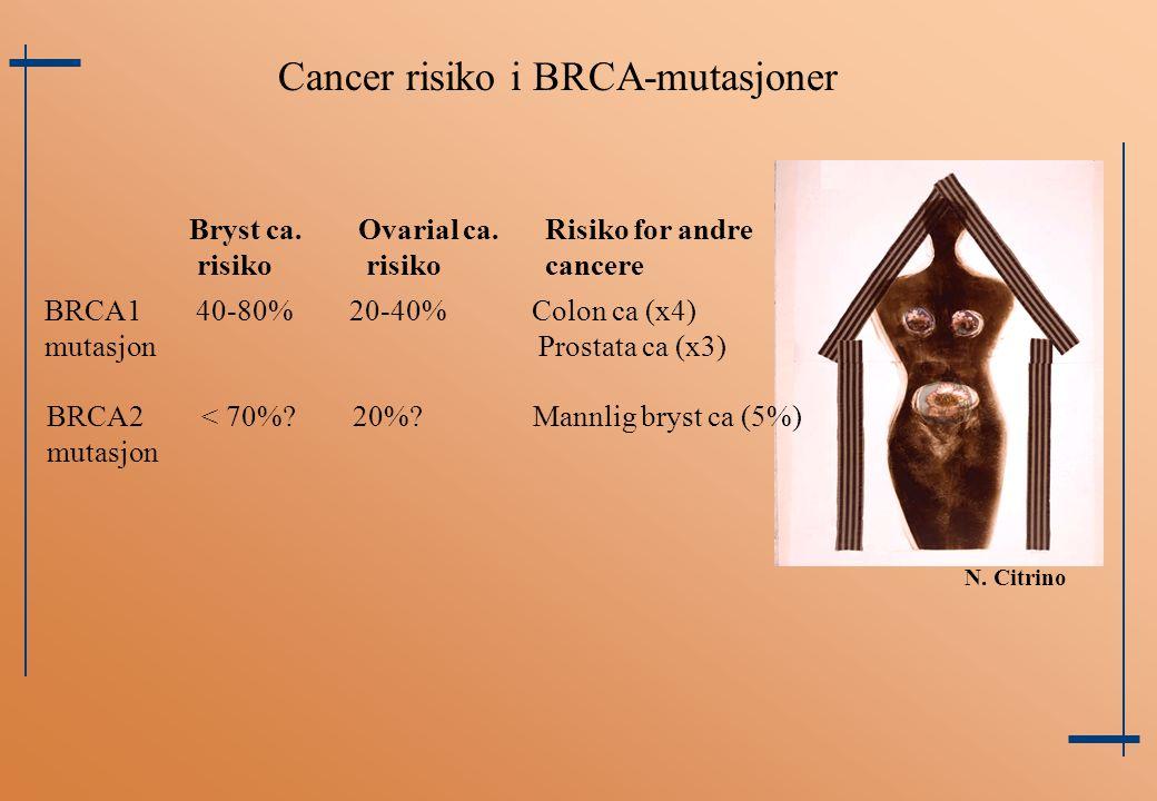 Cancer risiko i BRCA-mutasjoner