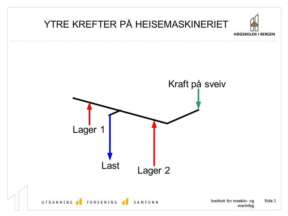 YTRE KREFTER PÅ HEISEMASKINERIET