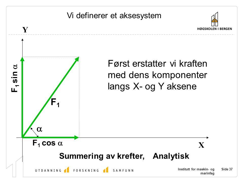 Først erstatter vi kraften med dens komponenter langs X- og Y aksene