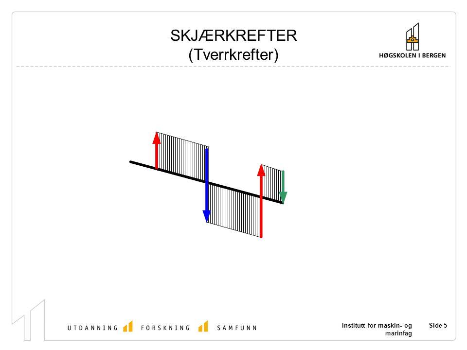 SKJÆRKREFTER (Tverrkrefter)