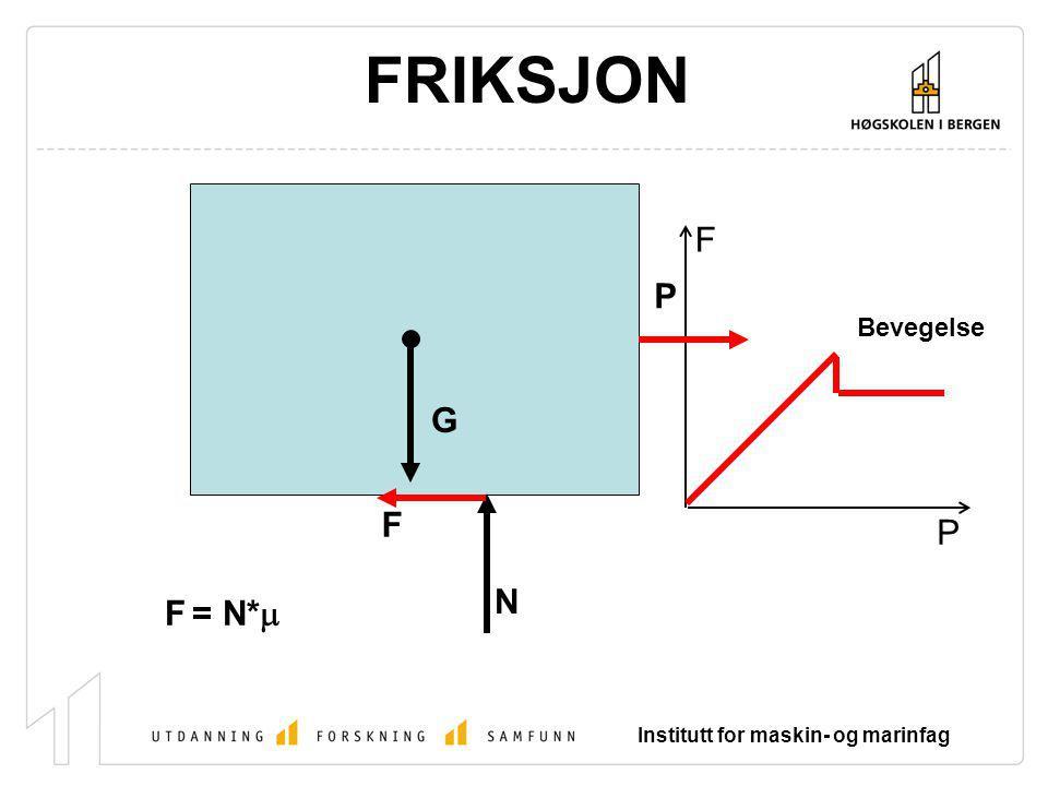 FRIKSJON F P G F P N F = N*m Bevegelse