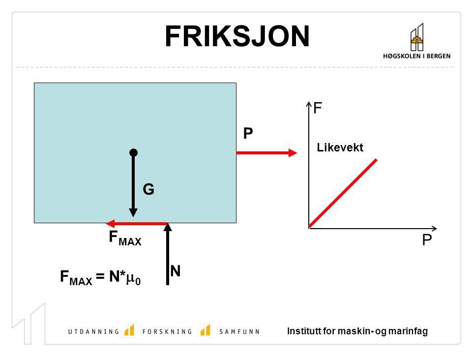 FRIKSJON F P G FMAX P N FMAX = N*m0 Likevekt