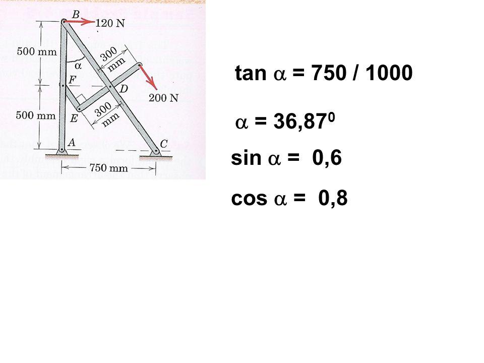 tan a = 750 / 1000 a = 36,870 sin a = 0,6 cos a = 0,8