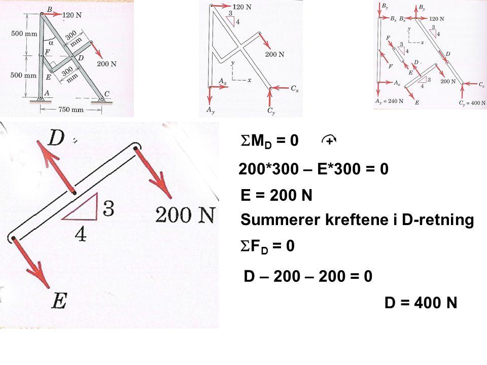 SMD = 0 200*300 – E*300 = 0. E = 200 N. Summerer kreftene i D-retning. SFD = 0. D – 200 – 200 = 0.