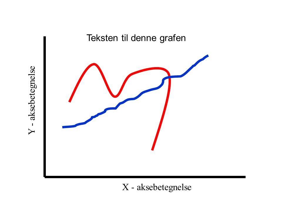 Teksten til denne grafen