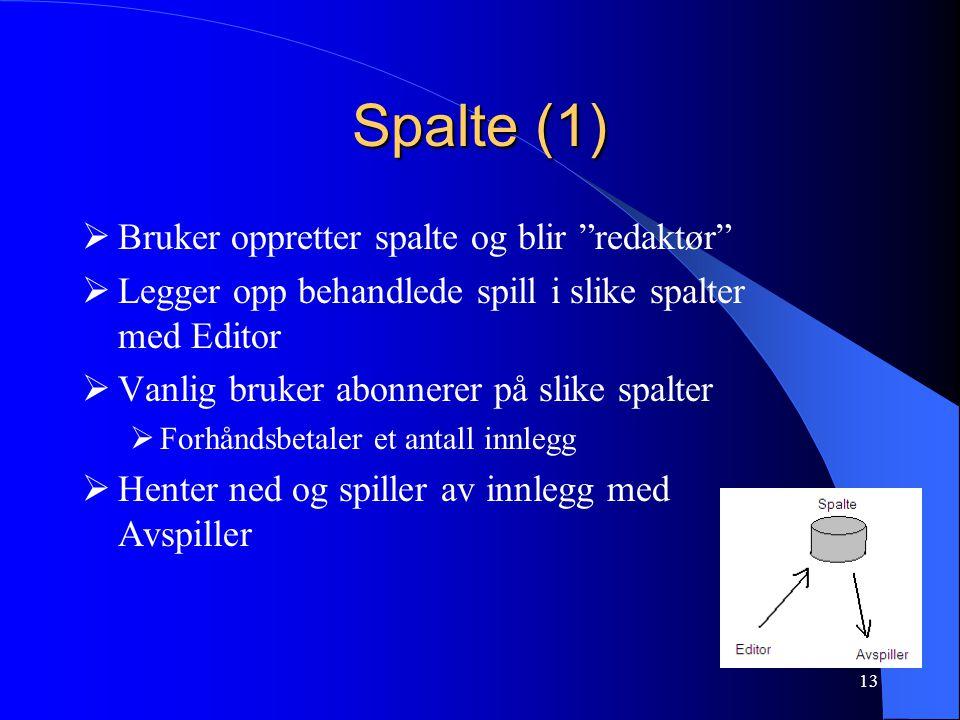 Spalte (1) Bruker oppretter spalte og blir redaktør