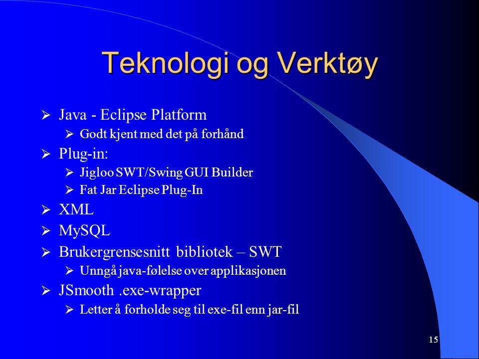Teknologi og Verktøy Java - Eclipse Platform Plug-in: XML MySQL