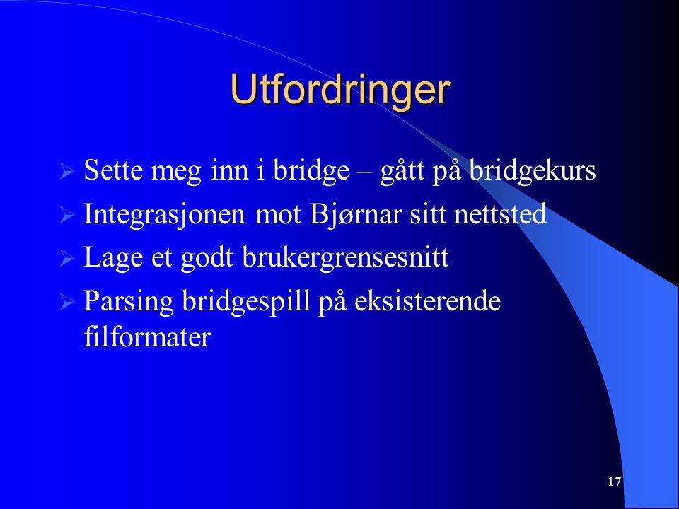Utfordringer Sette meg inn i bridge – gått på bridgekurs