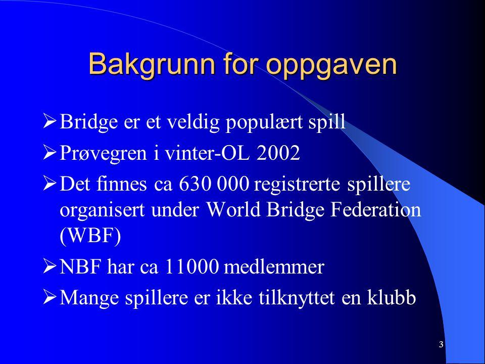 Bakgrunn for oppgaven Bridge er et veldig populært spill