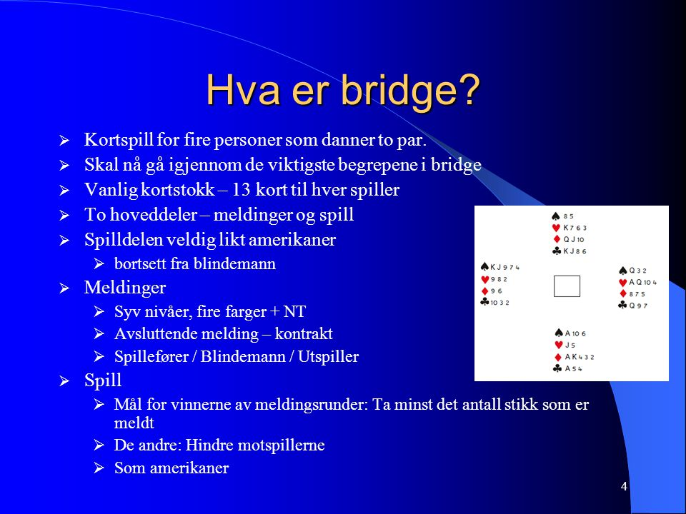 Hva er bridge Kortspill for fire personer som danner to par.