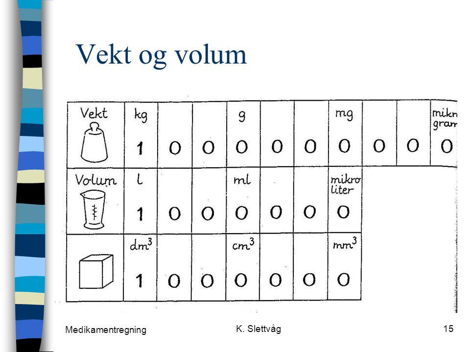 Vekt og volum Medikamentregning K. Slettvåg