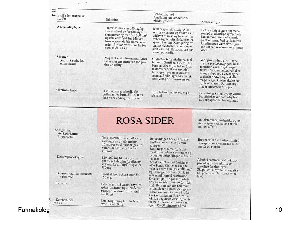 ROSA SIDER Farmakologi K.Slettvåg