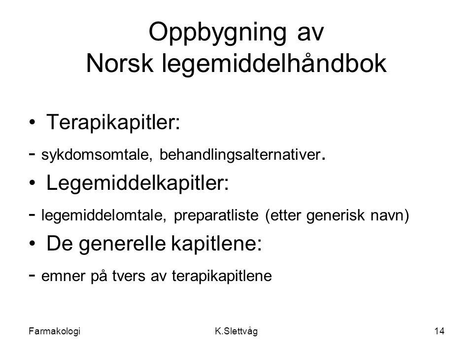 Oppbygning av Norsk legemiddelhåndbok