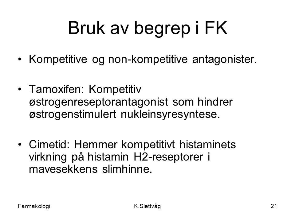 Bruk av begrep i FK Kompetitive og non-kompetitive antagonister.