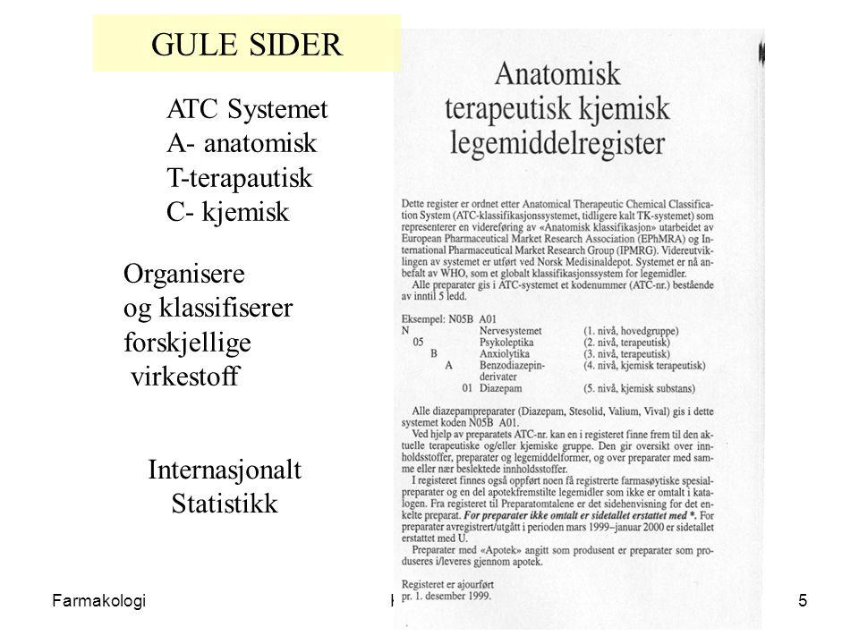 GULE SIDER ATC Systemet A- anatomisk T-terapautisk C- kjemisk