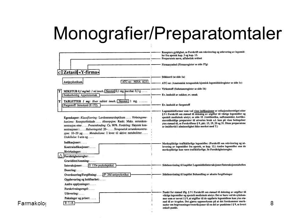 Monografier/Preparatomtaler