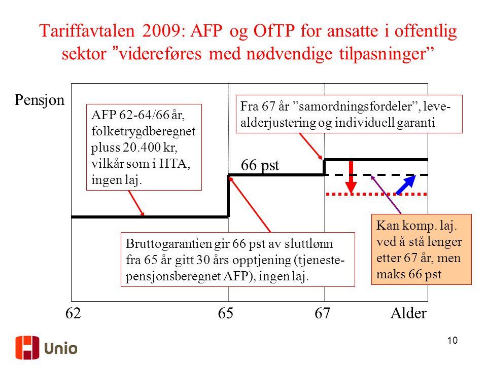 Tariffavtalen 2009: AFP og OfTP for ansatte i offentlig sektor videreføres med nødvendige tilpasninger