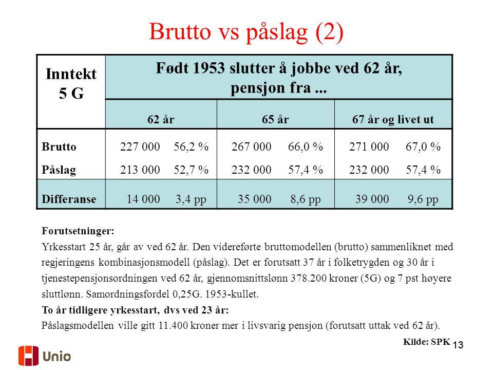 Født 1953 slutter å jobbe ved 62 år, pensjon fra ...